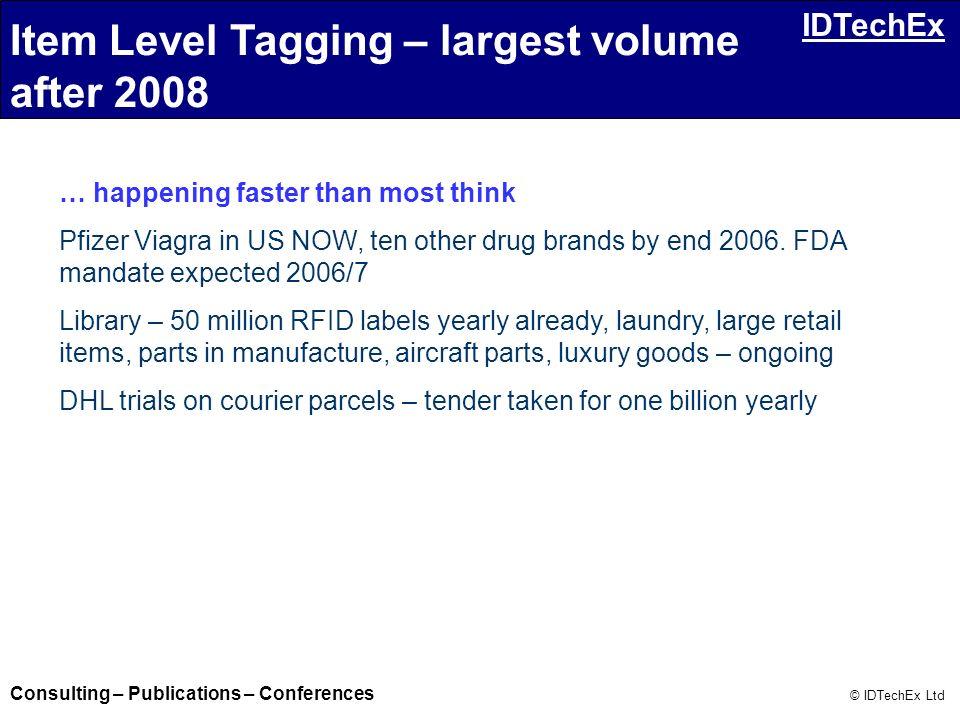 Item Level Tagging – largest volume after 2008
