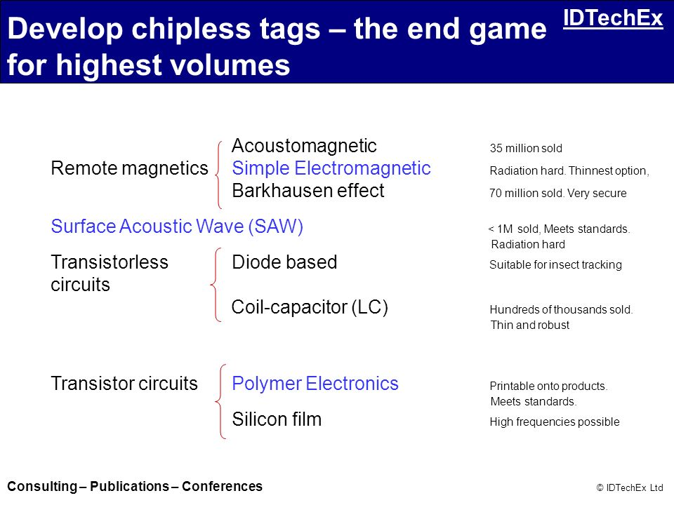 Develop chipless tags – the end game for highest volumes