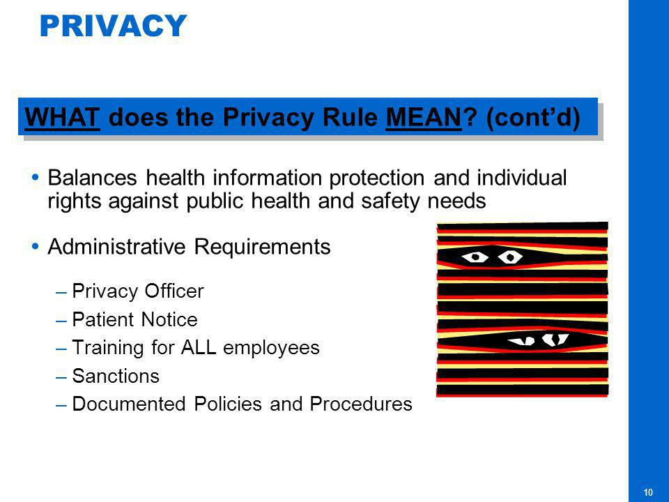 PRIVACY WHAT does the Privacy Rule MEAN (cont'd)