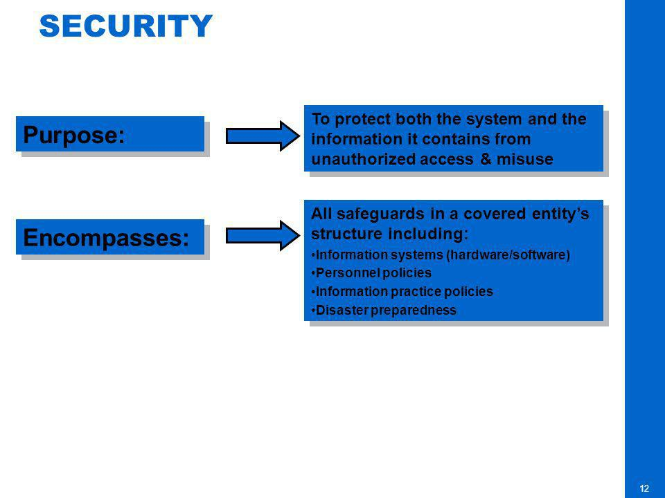 SECURITY Purpose: Encompasses: