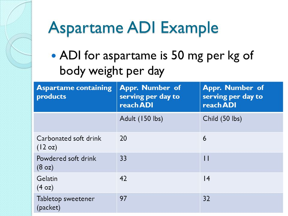 Aspartame ADI Example ADI for aspartame is 50 mg per kg of body weight per day. Aspartame containing products.