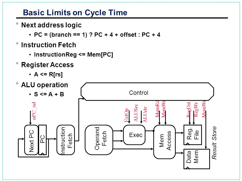 Basic Limits on Cycle Time