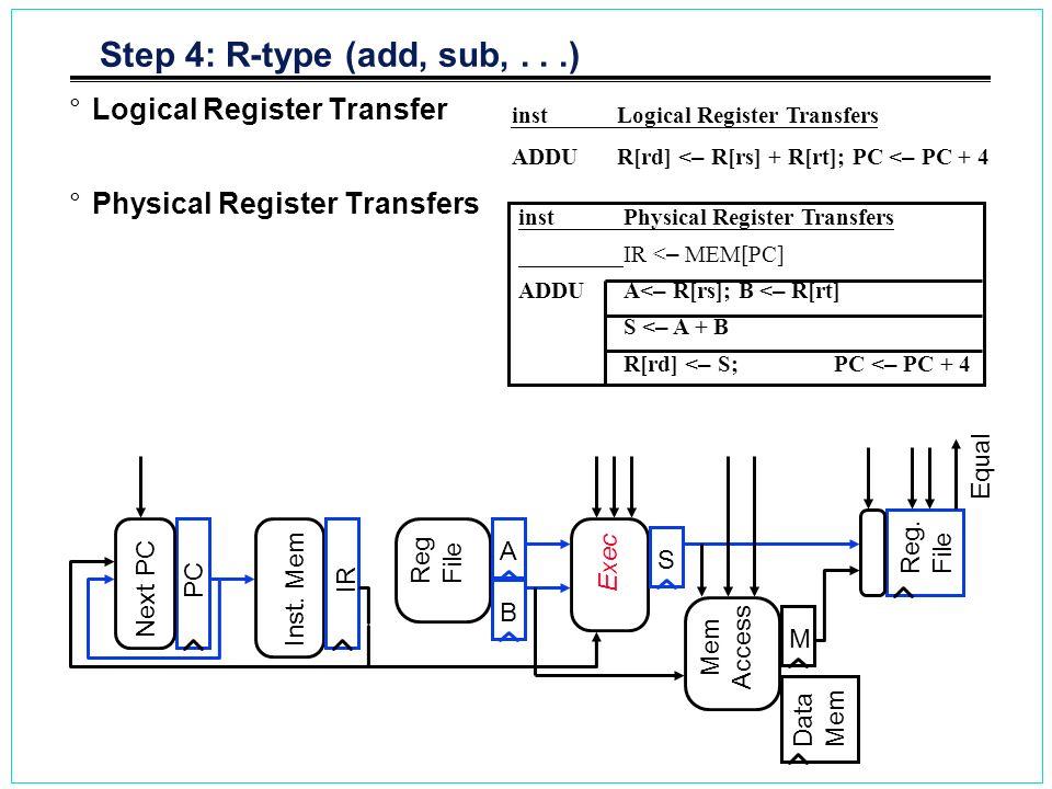 Step 4: R-type (add, sub, . . .) Logical Register Transfer