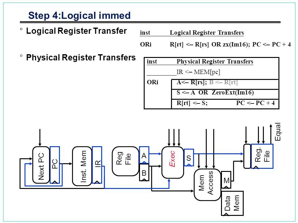 Step 4:Logical immed Logical Register Transfer