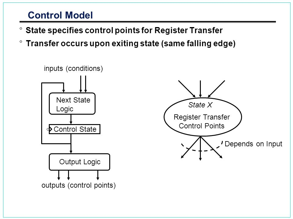 Control Model State specifies control points for Register Transfer