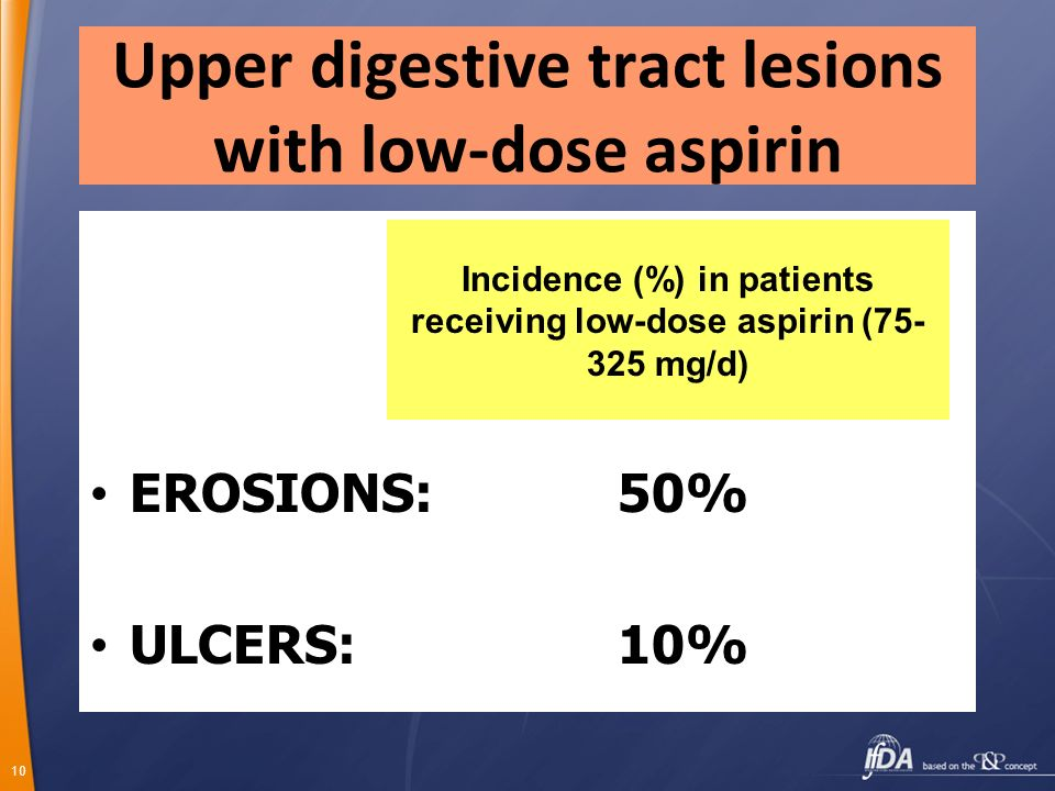 Upper digestive tract lesions with low-dose aspirin