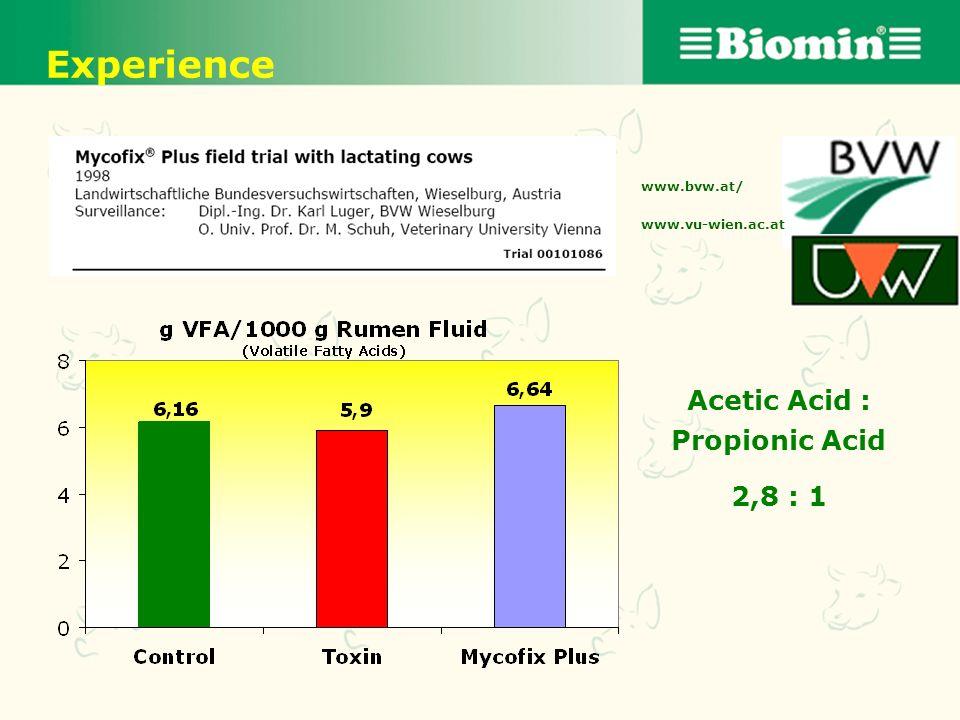 Acetic Acid : Propionic Acid