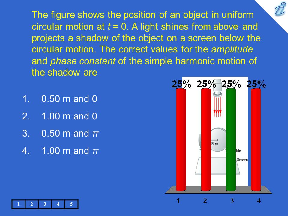 The figure shows the position of an object in uniform circular motion at t = 0. A light shines from above and projects a shadow of the object on a screen below the circular motion. The correct values for the amplitude and phase constant of the simple harmonic motion of the shadow are