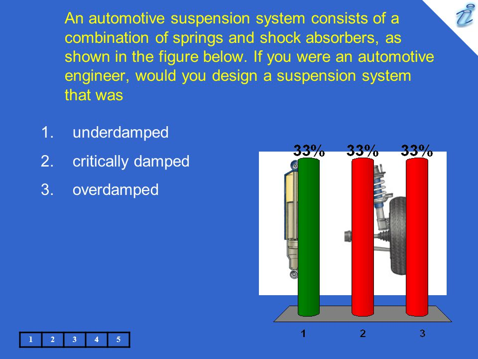 An automotive suspension system consists of a combination of springs and shock absorbers, as shown in the figure below. If you were an automotive engineer, would you design a suspension system that was