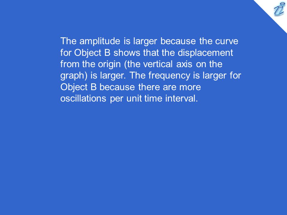 The amplitude is larger because the curve for Object B shows that the displacement from the origin (the vertical axis on the graph) is larger.