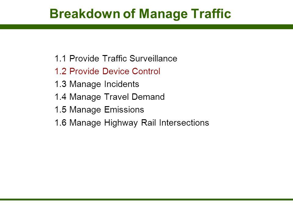 Breakdown of Manage Traffic