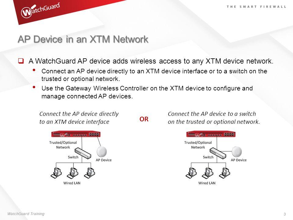 AP Device in an XTM Network