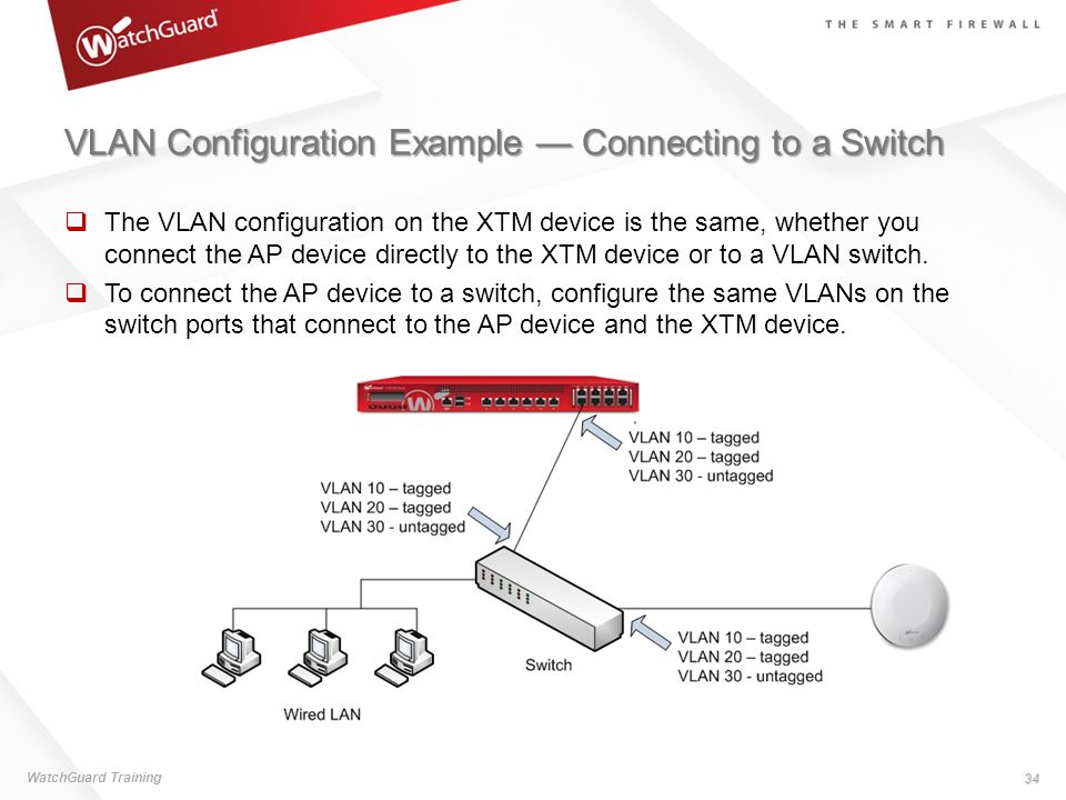VLAN Configuration Example — Connecting to a Switch