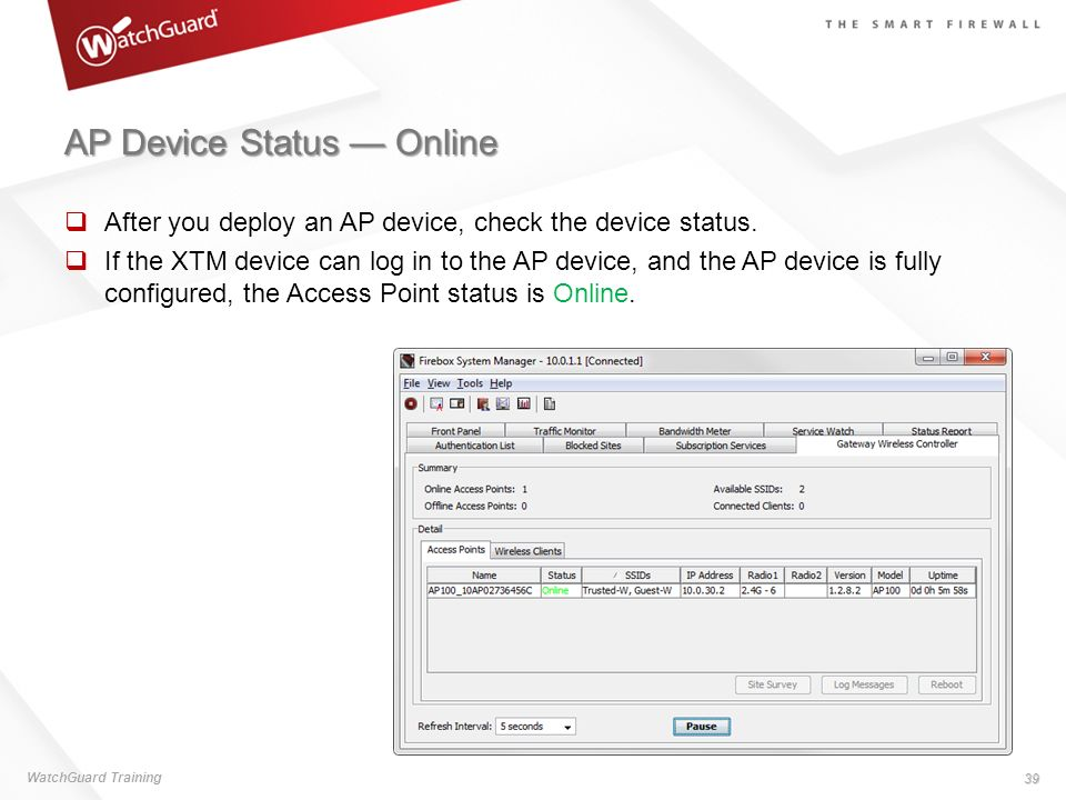 AP Device Status — Online
