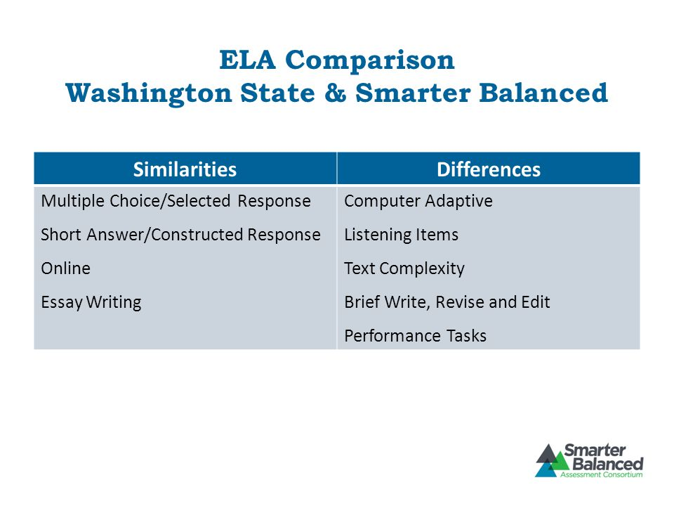 ELA Comparison Washington State & Smarter Balanced