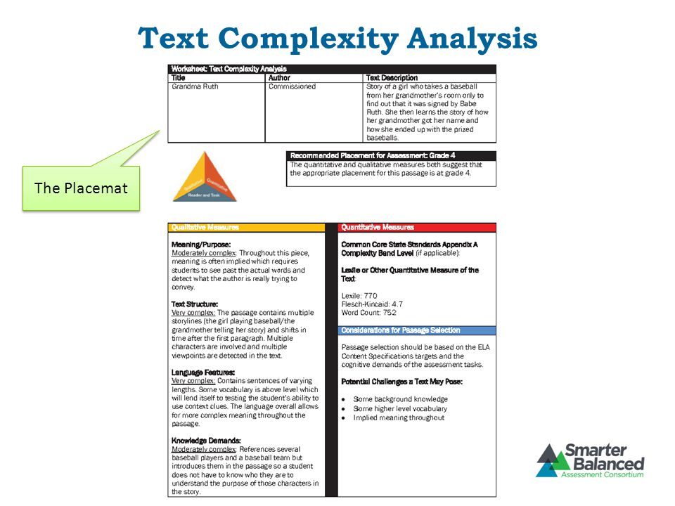 Text Complexity Analysis