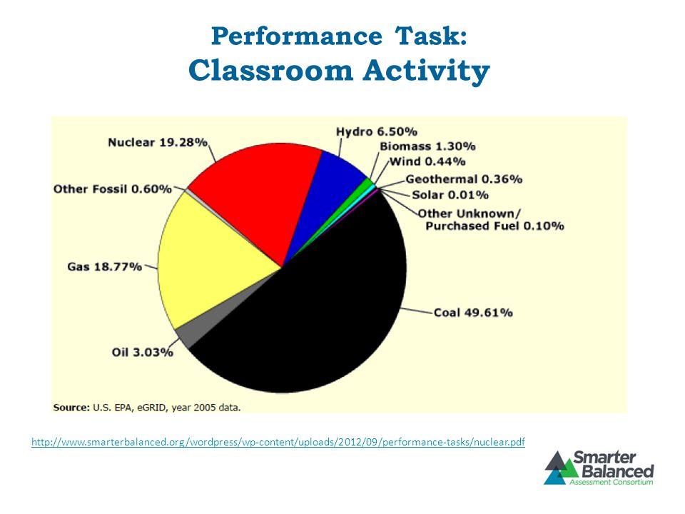 Performance Task: Classroom Activity