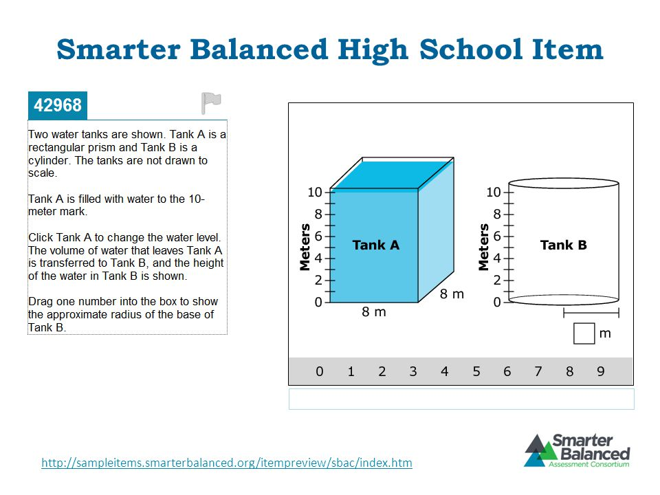 Smarter Balanced High School Item