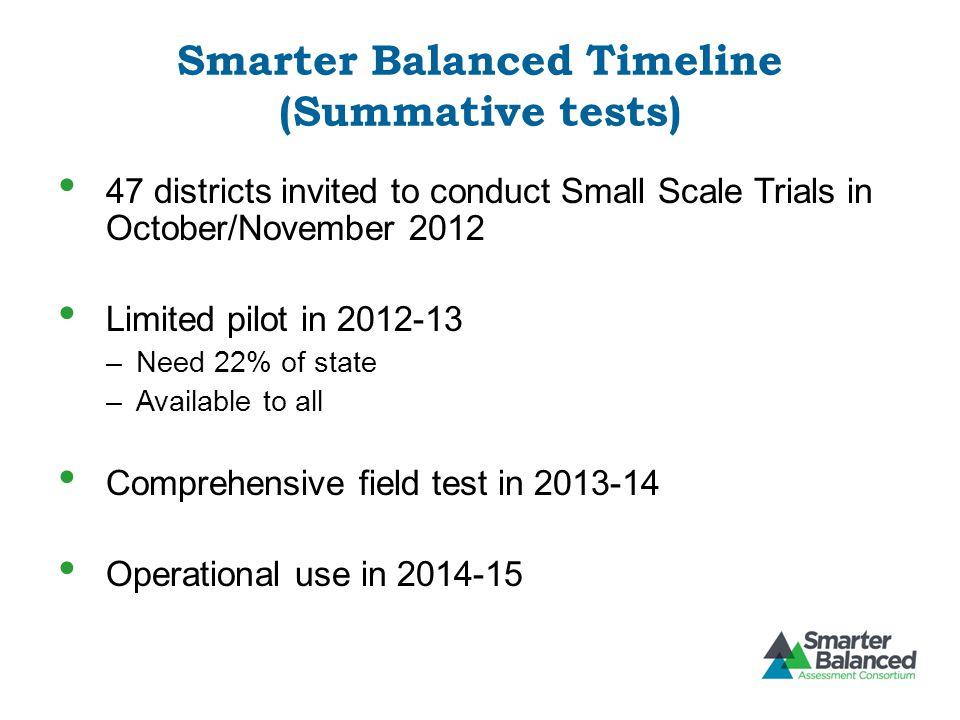 Smarter Balanced Timeline (Summative tests)