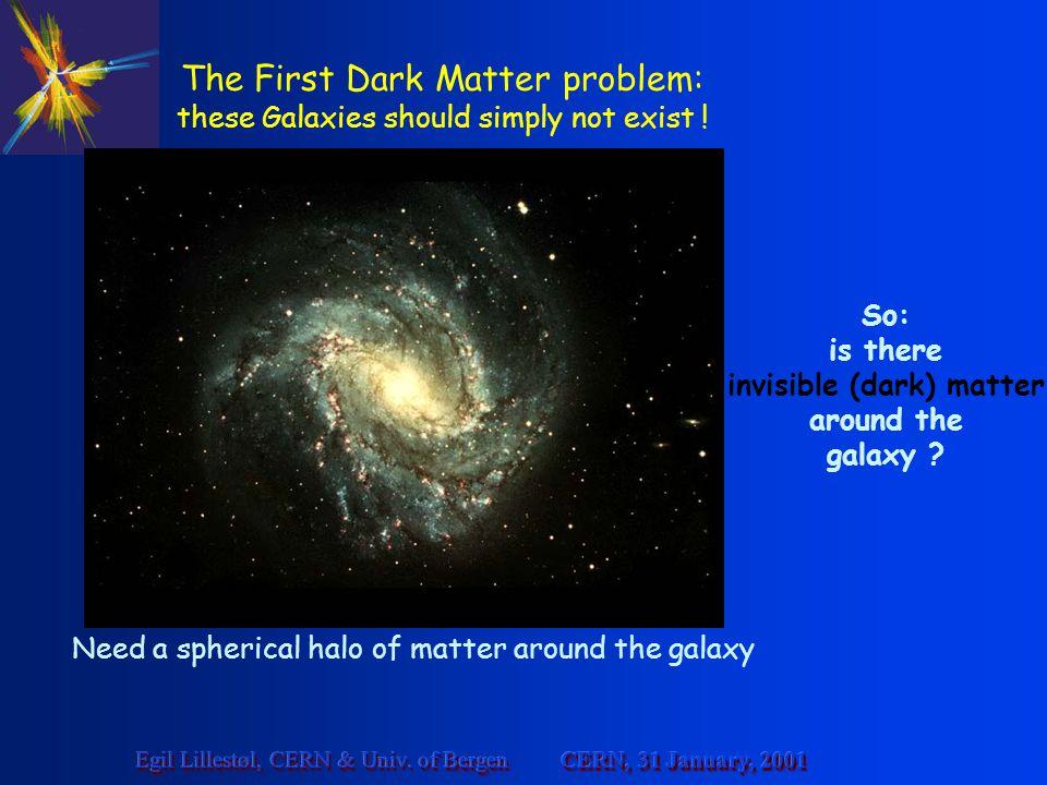 The First Dark Matter problem: