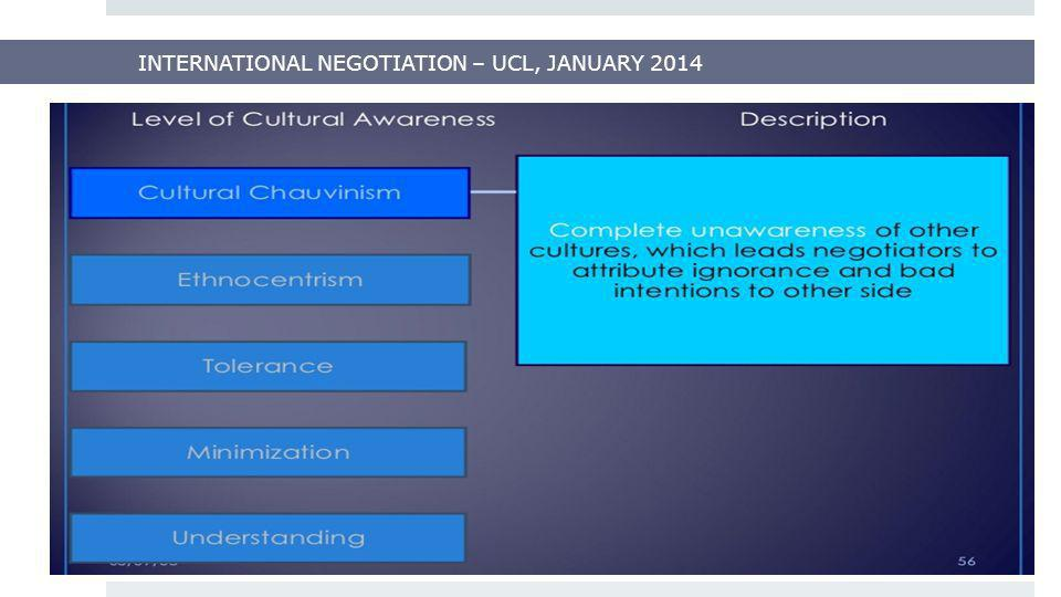 INTERNATIONAL NEGOTIATION – UCL, JANUARY 2014
