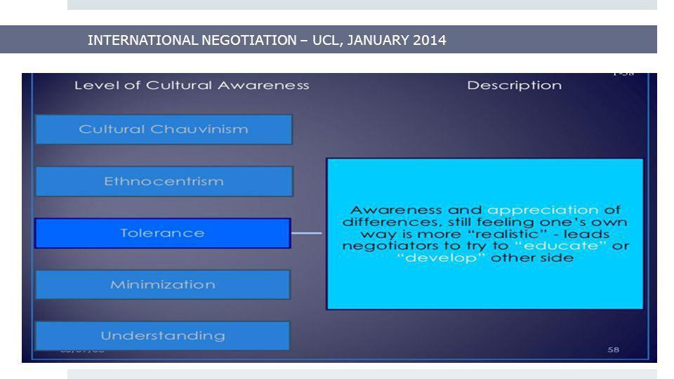 INTERNATIONAL NEGOTIATION – UCL, JANUARY 2014