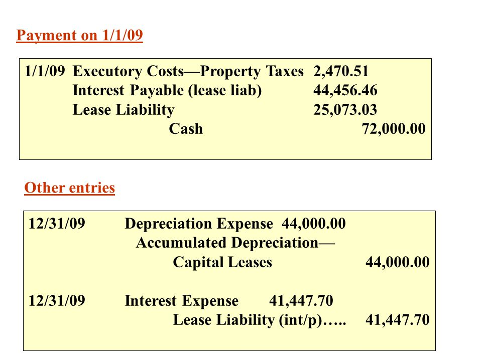 Payment on 1/1/09 1/1/09 Executory Costs—Property Taxes 2, Interest Payable (lease liab) 44,
