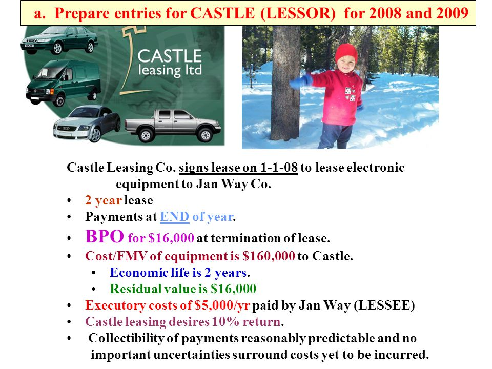 a. Prepare entries for CASTLE (LESSOR) for 2008 and 2009