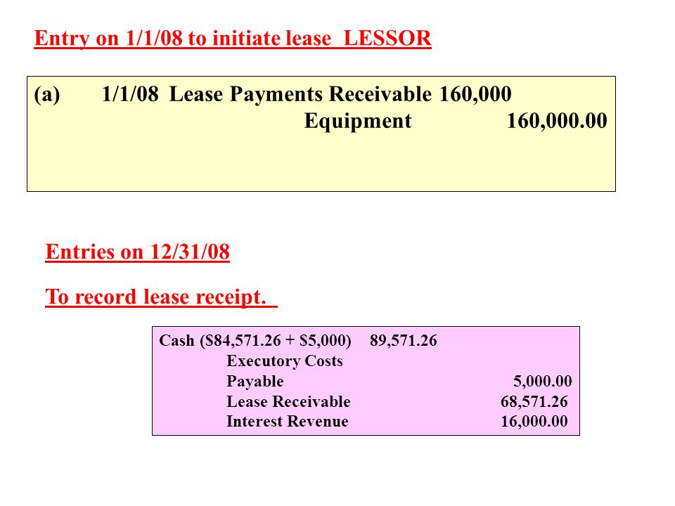 Entry on 1/1/08 to initiate lease LESSOR