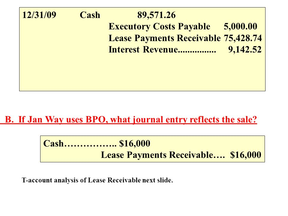 Executory Costs Payable 5,000.00 Lease Payments Receivable 75,428.74