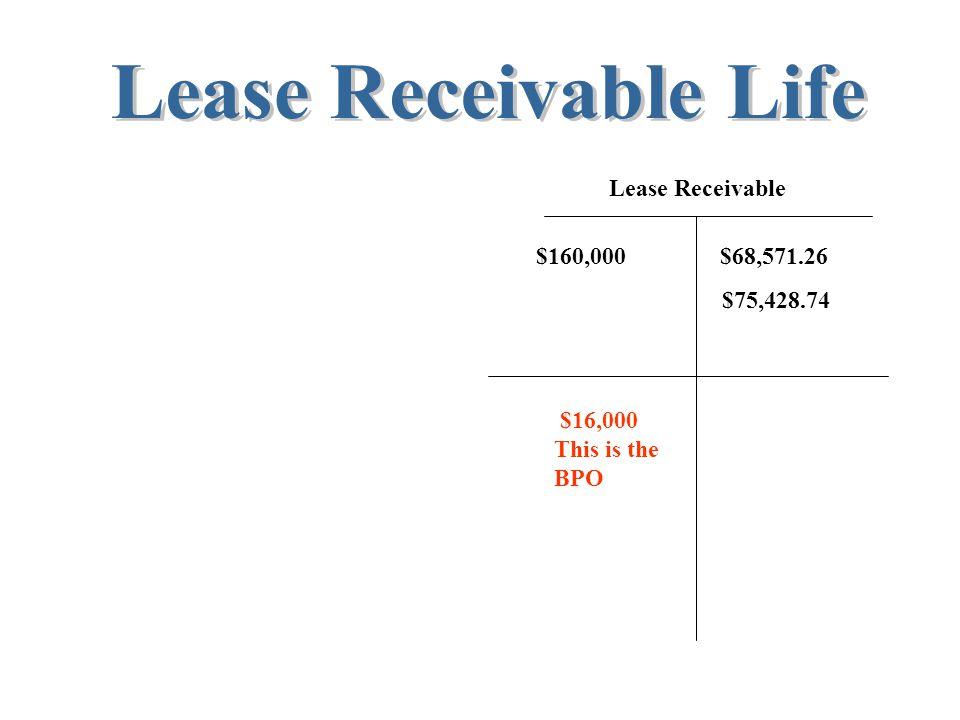 Lease Receivable Life Lease Receivable $160,000 $68,571.26 $75,428.74
