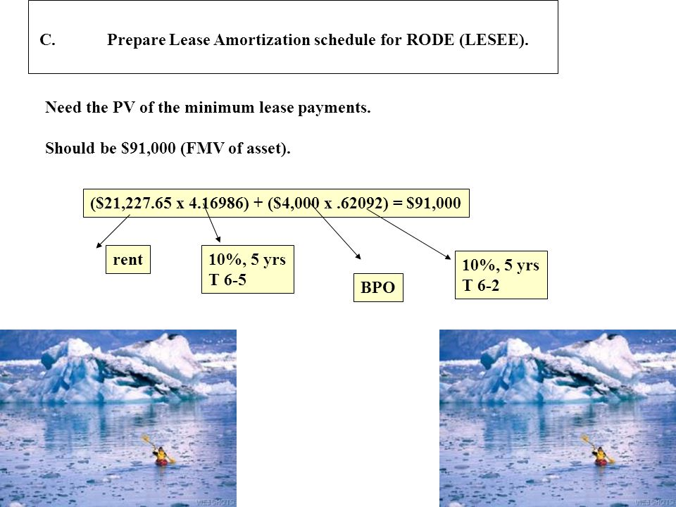 C. Prepare Lease Amortization schedule for RODE (LESEE).