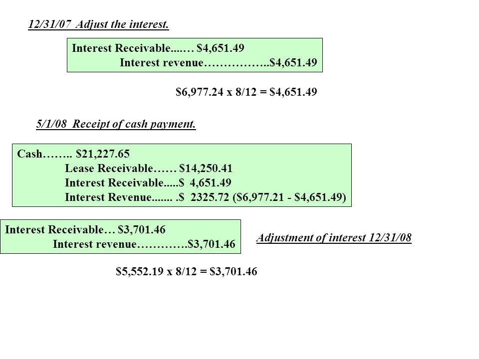 12/31/07 Adjust the interest. Interest Receivable....… $4,651.49. Interest revenue……………..$4,651.49.