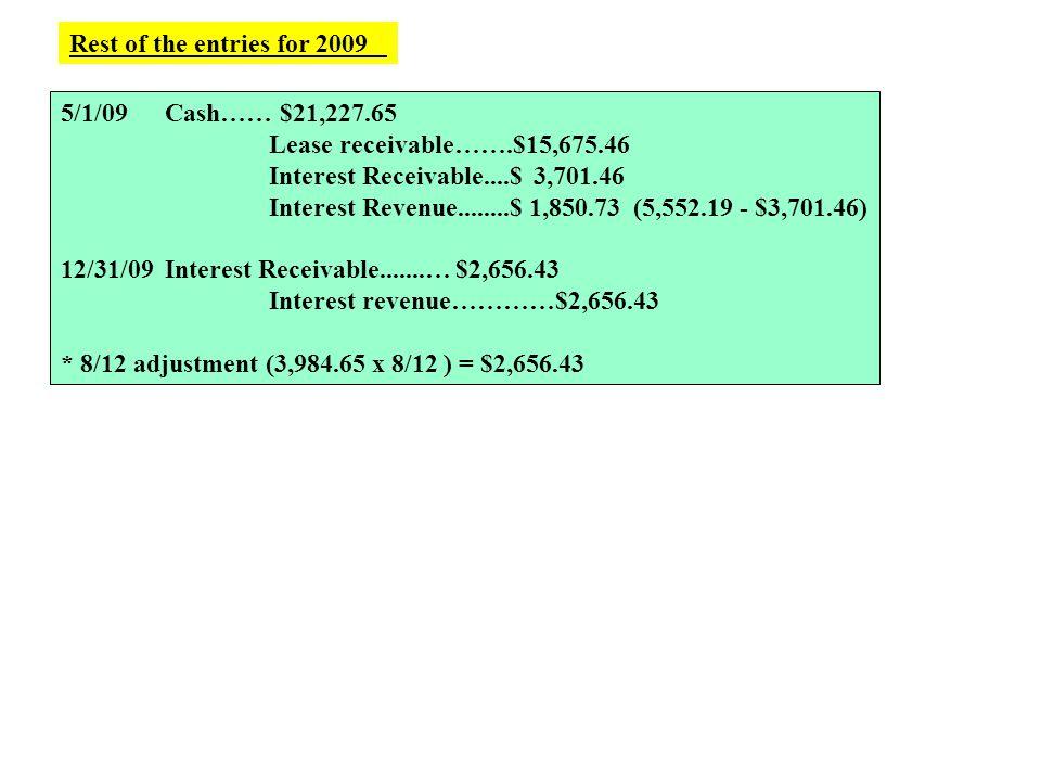 Rest of the entries for 2009 5/1/09 Cash…… $21,227.65. Lease receivable…….$15,675.46. Interest Receivable....$ 3,701.46.