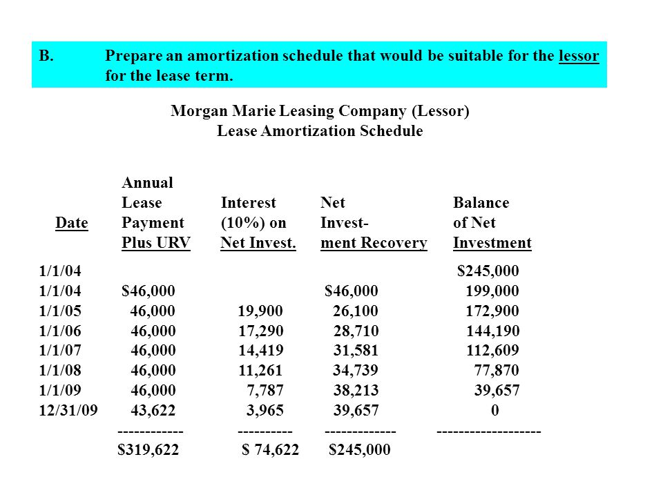Morgan Marie Leasing Company (Lessor) Lease Amortization Schedule