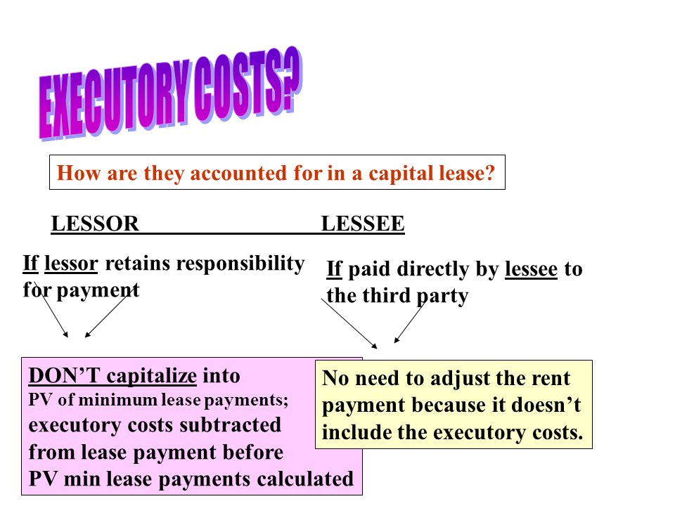 EXECUTORY COSTS How are they accounted for in a capital lease