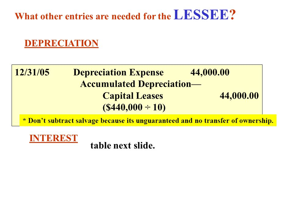 What other entries are needed for the LESSEE