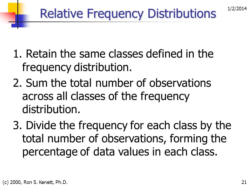 Relative Frequency Distributions