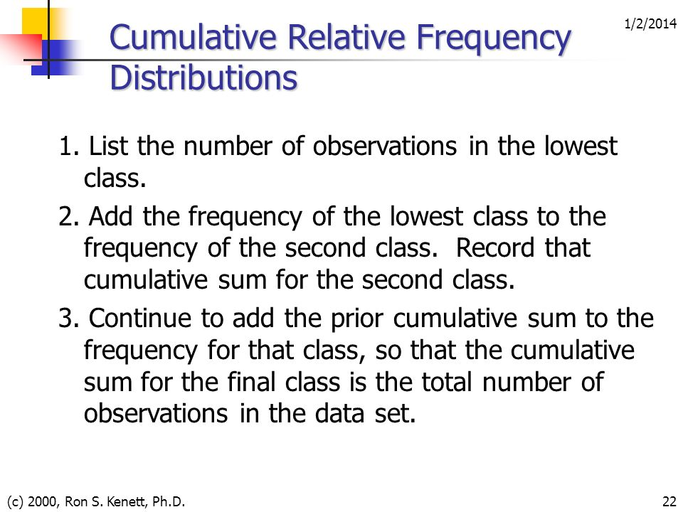 Cumulative Relative Frequency Distributions