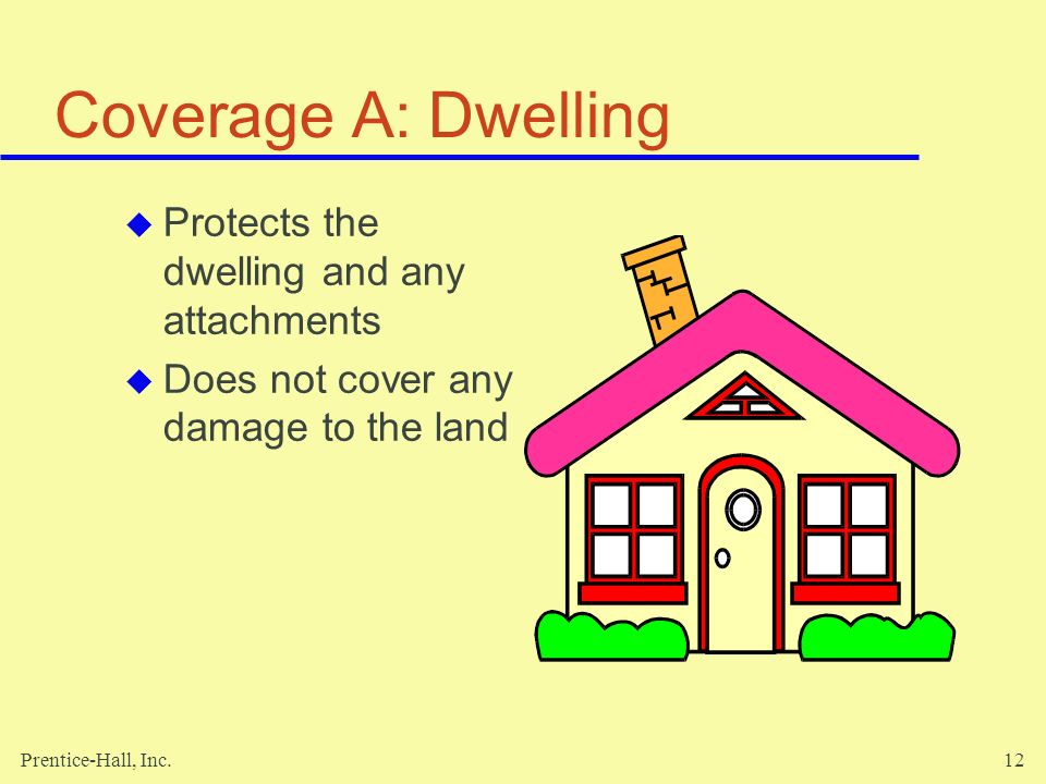 Coverage A: Dwelling Protects the dwelling and any attachments