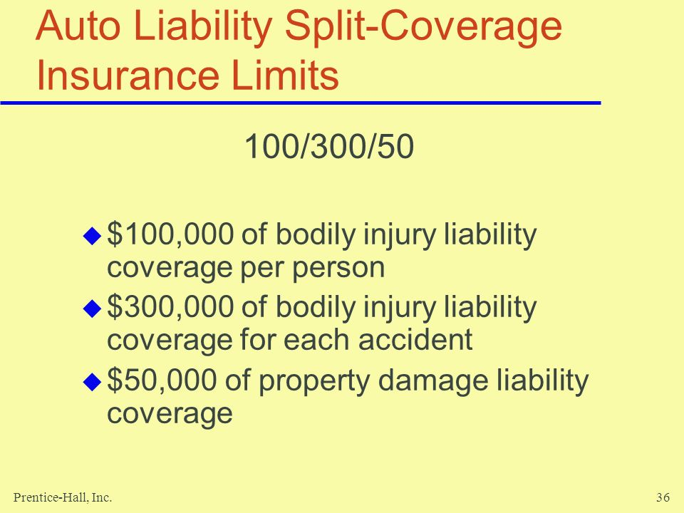 Auto Liability Split-Coverage Insurance Limits