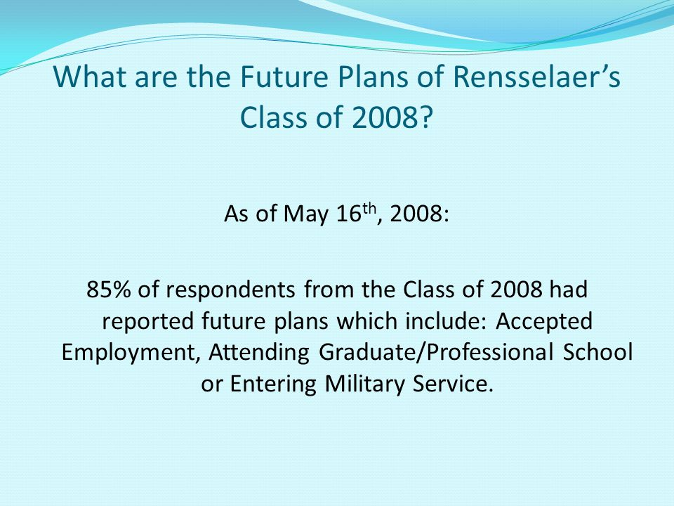 What are the Future Plans of Rensselaer's Class of 2008