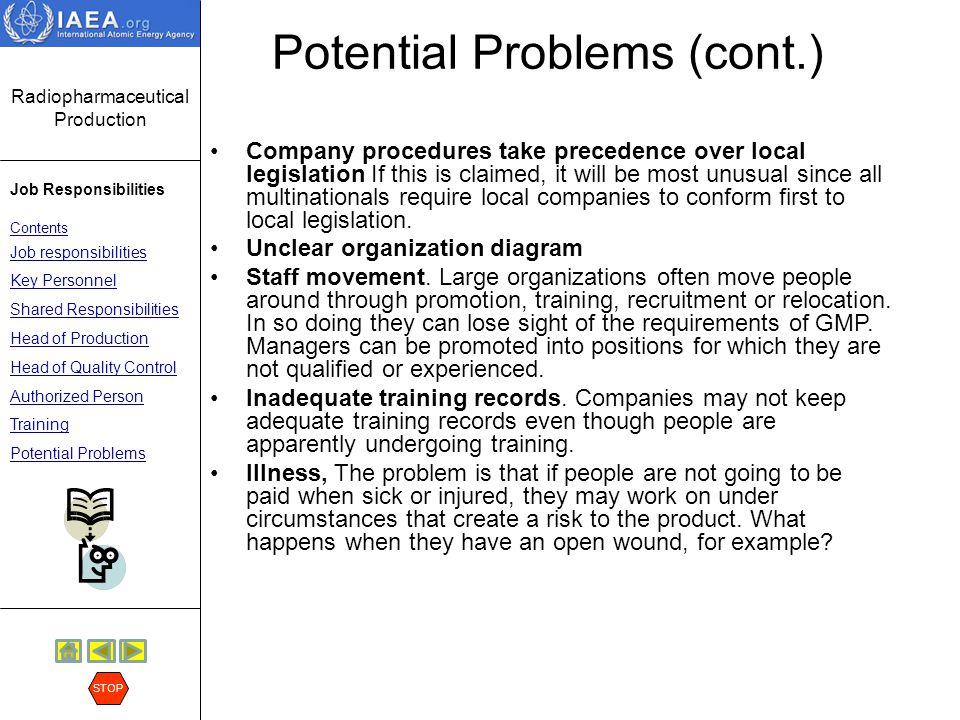 Potential Problems (cont.)