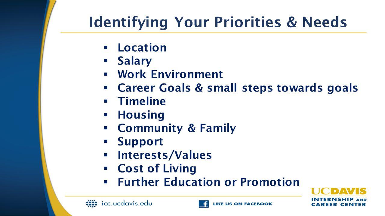 Identifying Your Priorities & Needs