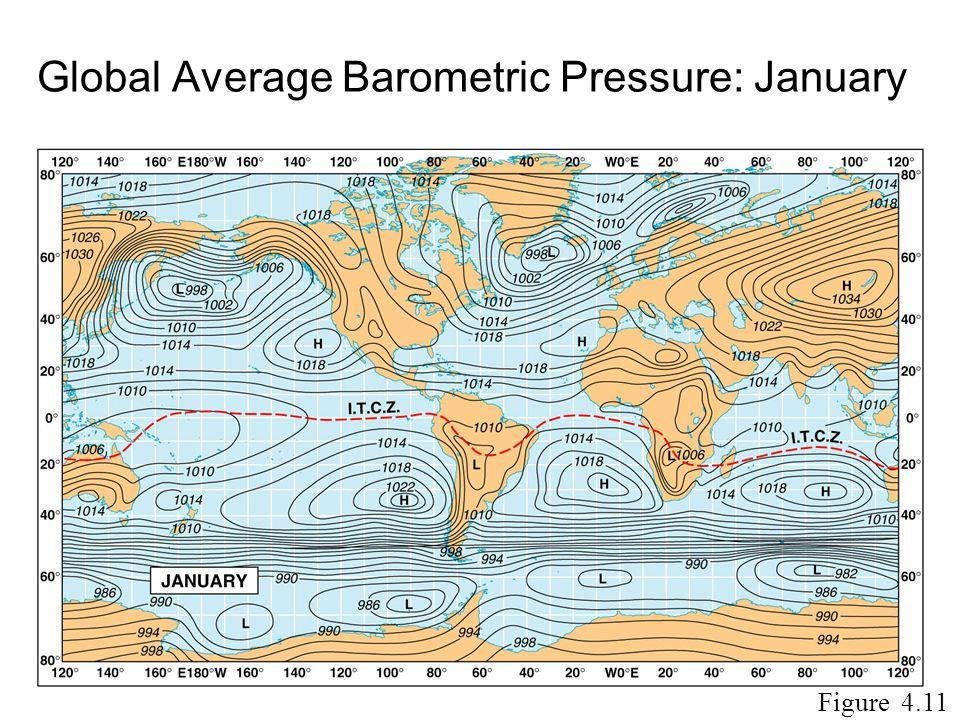 Global Average Barometric Pressure: January