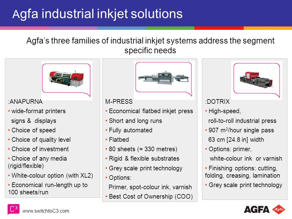 Agfa industrial inkjet solutions