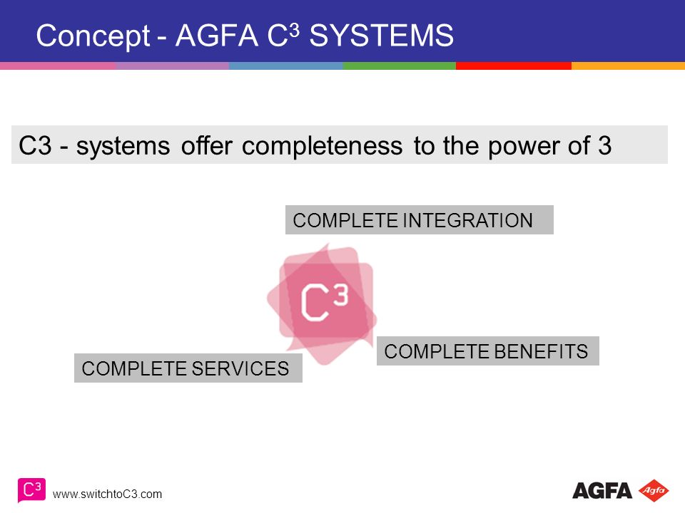 Concept - AGFA C3 SYSTEMS