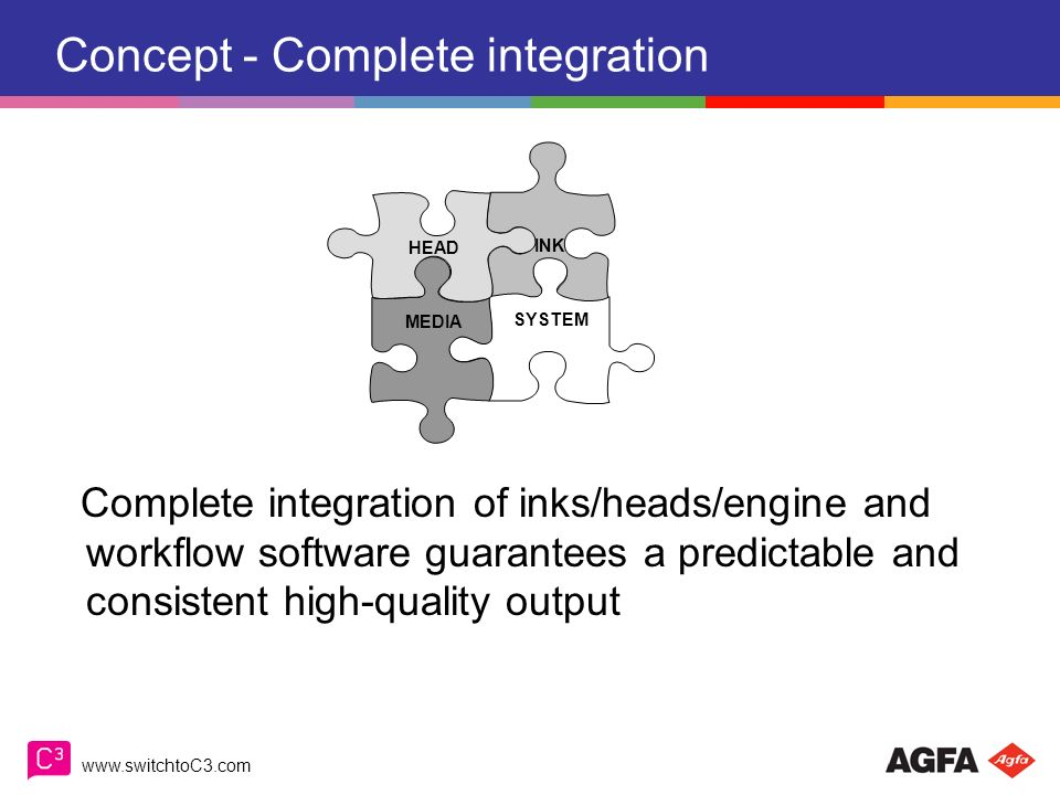 Concept - Complete integration