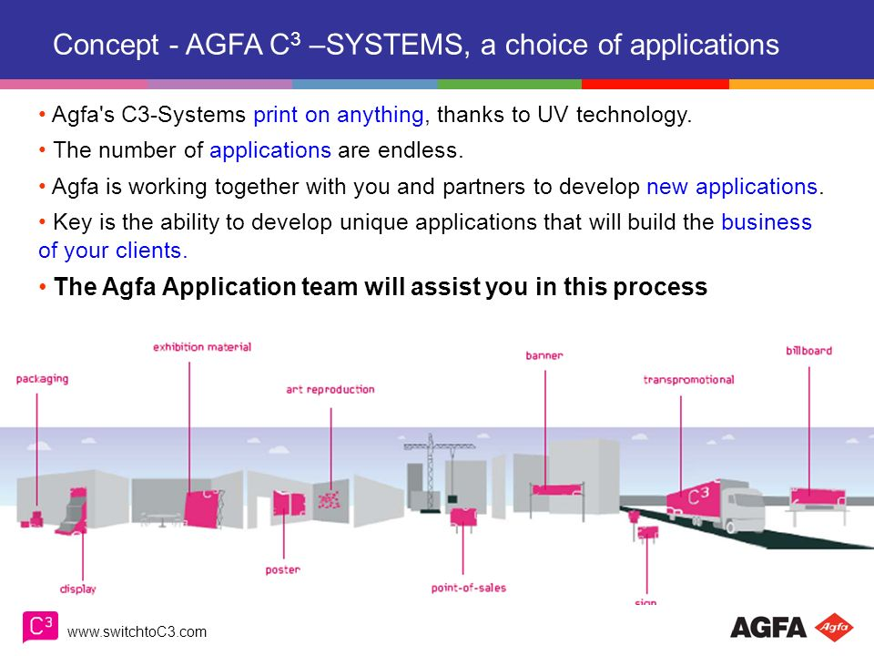 Concept - AGFA C3 –SYSTEMS, a choice of applications