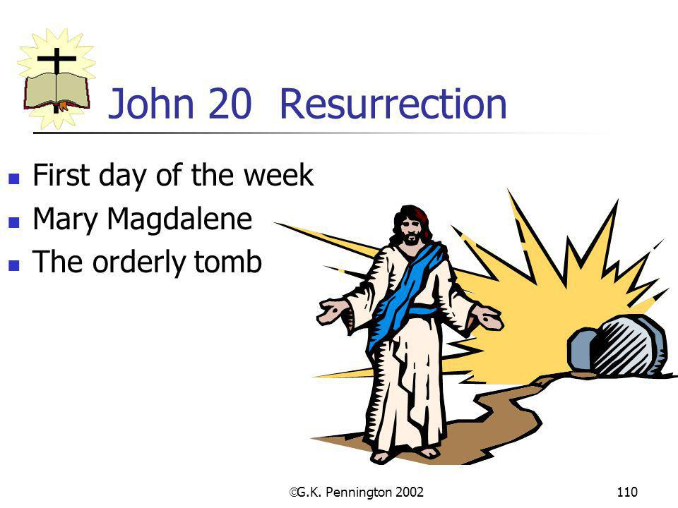 John 20 Resurrection First day of the week Mary Magdalene